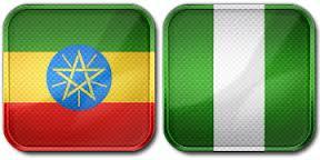 ethionigeria
