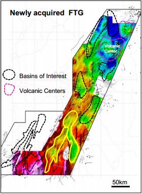 Rift Basin Block FTG
